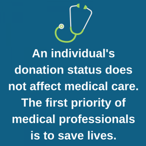 Will my decision to become an organ, eye and tissue donor affect the quality of my medical care?